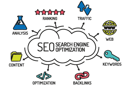search engine optimization seo global campus rogers
